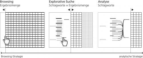DelViz: Ein Werkzeug zur Exploration von Visualisierungen