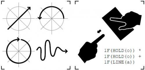 GeForMT - GestenFormalisierung für MultiTouch