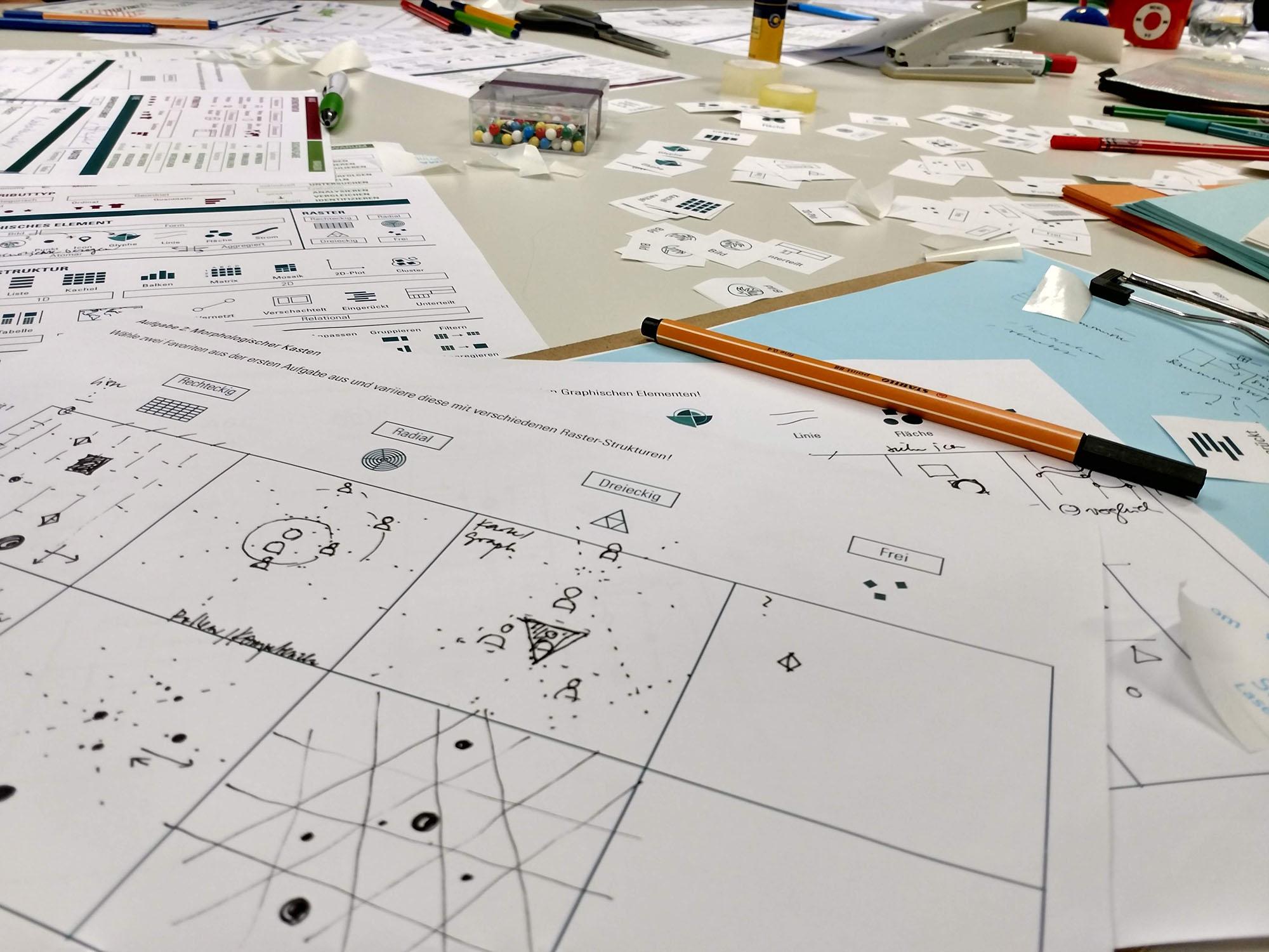 VIDEM 2020: Workshop on Visual Interface Design Methods