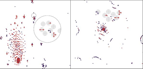 Visual Version Comparison of Multidimensional Data Sets using Glyphs
